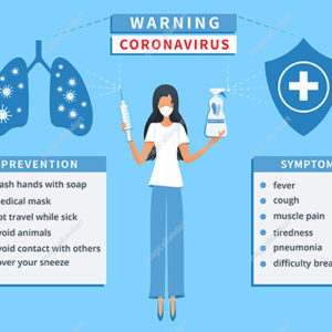 Covid-19 coronavirus outbreak, healthcare and medicine infographic. COVID-19 Virus protection tips. Doctor in white medical face mask are showing coronavirus symptoms