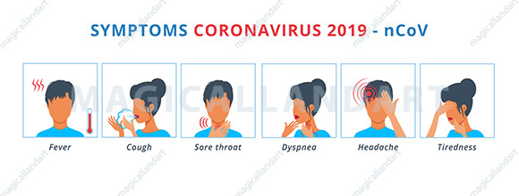 Coronavirus COVID-19 symptoms, icon set for healthcare and medicine infographic. People infected with coronavirus or flu. Virus symptoms: fever, cough, sore throat, headache