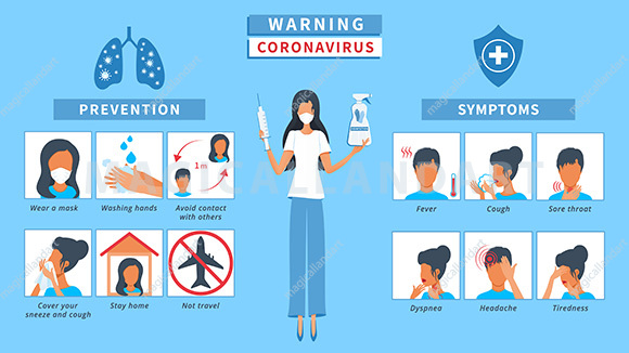 covid-19, coronavirus protection tips, symptoms and disease prevention infographic, health and medical concept. Coronavirus alert. Icons of infected people with fever, cough, sore throat, headache