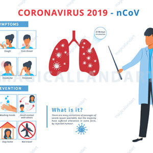 coronavirus COVID-19 disease prevention infographic with icons and text. Health and medical concept. Wuhan Novel coronavirus protection tips and symptoms. Flat vector illustration