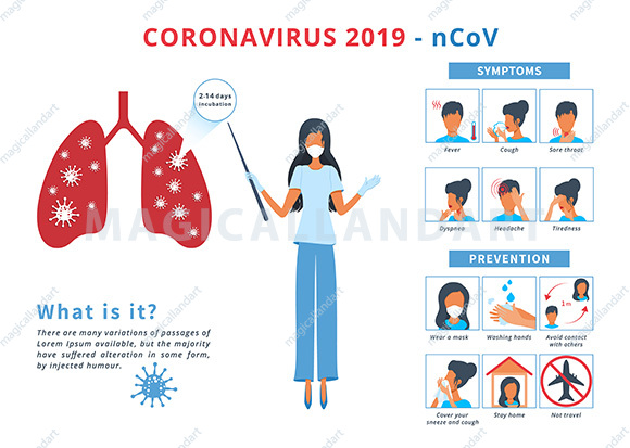 COVID-19 Coronavirus infographic concept, doctor are showing coronavirus symptoms and protection tips. Healthcare and medicine. Wash hands, wear face mask, social distancing