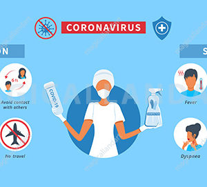 Coronavirus 2019-nCoV disease prevention and symptoms tips, doctor explain infographics with icons. Healtcare and medicine concept.