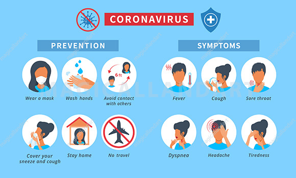 Novel Coronavirus 2019-nCoV infographic with symptoms and disease prevention tips. Icons of coronavirus illness signs like: fever, cough, sore throat, stay at home, wash your hands