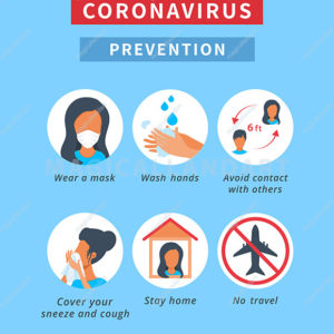 Coronavirus 2019-nCoV infographic, prevention tips with icons. Virus outbreak protection advice. Protect yourself from infection: wash your hands, wear a surgical mask and cover your sneeze.